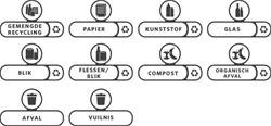 Labelset Slim Jim Recyclestation Nederlands