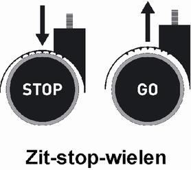 Zit-stop-wielen